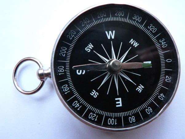Busola, kompas