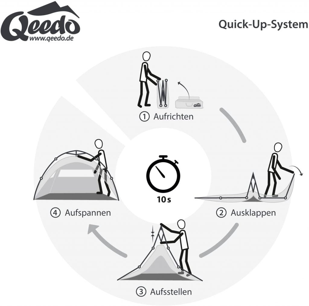 szybkorozkładalny namiot Qeedo Quick Ash3