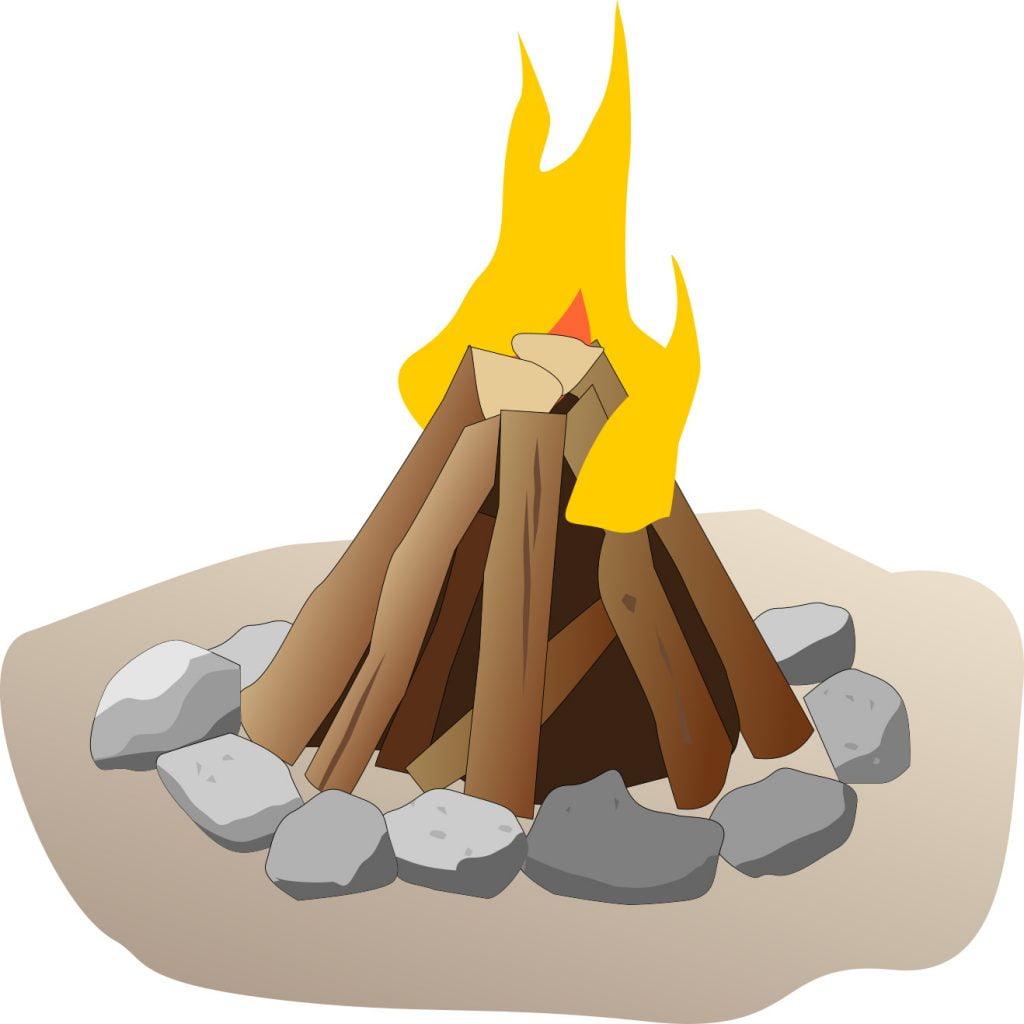 Rodzaje ognisk - ognisku tipi, wigwam